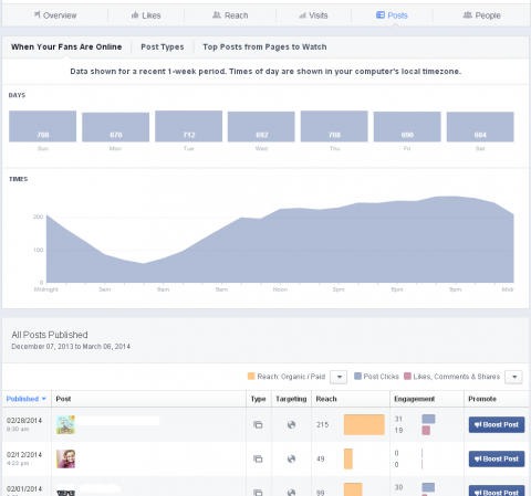 Using Your New Facebook Insights | CooperVision